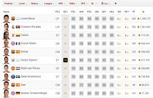 Fifa 14 Ratings